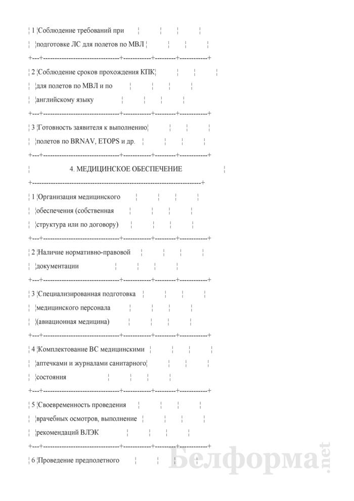 Инспекционные контрольные перечни. Страница 11