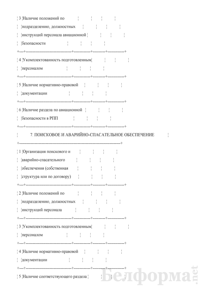 Инспекционные контрольные перечни. Страница 13