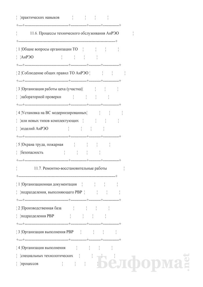 Инспекционные контрольные перечни. Страница 20