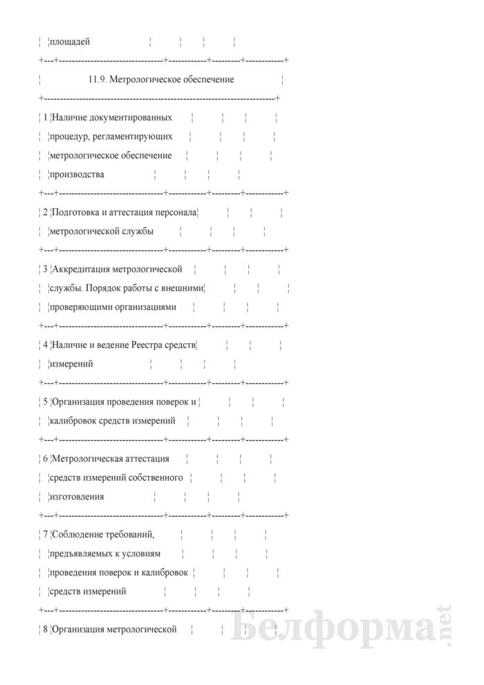 Инспекционные контрольные перечни. Страница 22