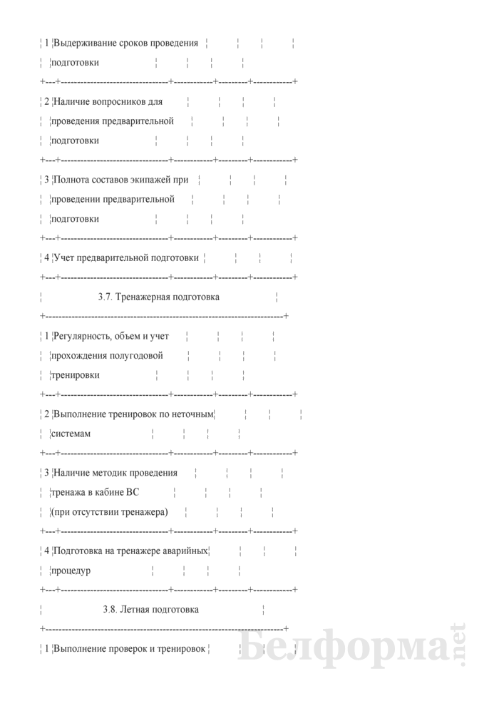 Инспекционные контрольные перечни. Страница 7