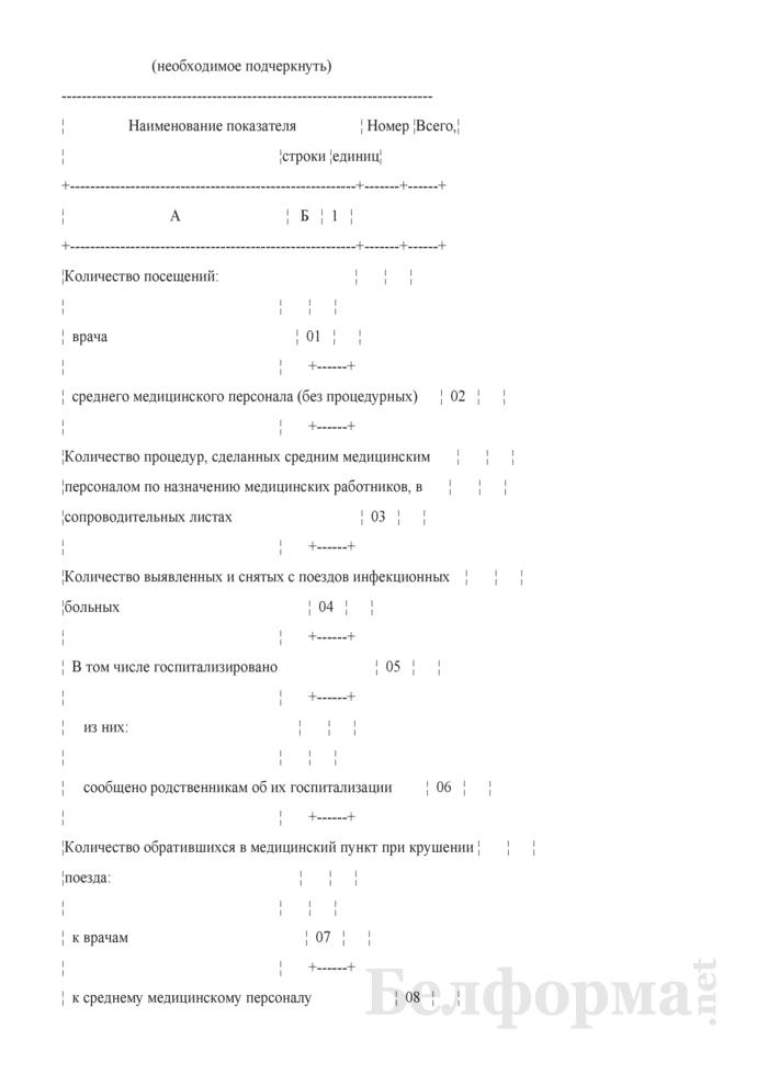 Отчет медпункта вокзала (Форма № НО-11 (годовая)). Страница 2