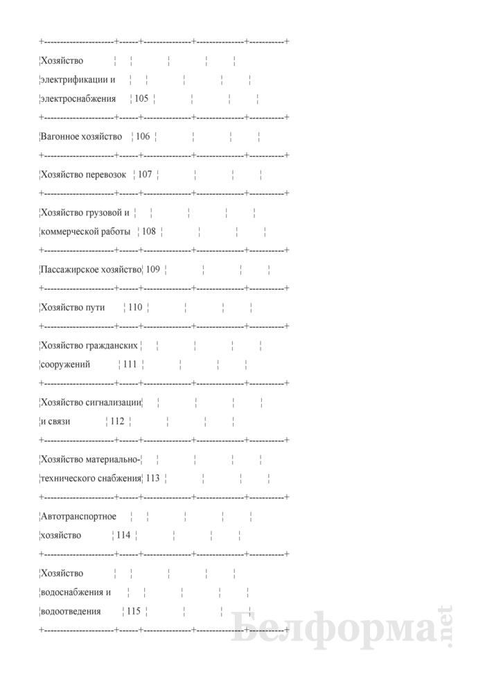 Отчет о численности работников и составе заработной платы (Форма № 1-Т (ЦТО-1) (месячная)). Страница 3