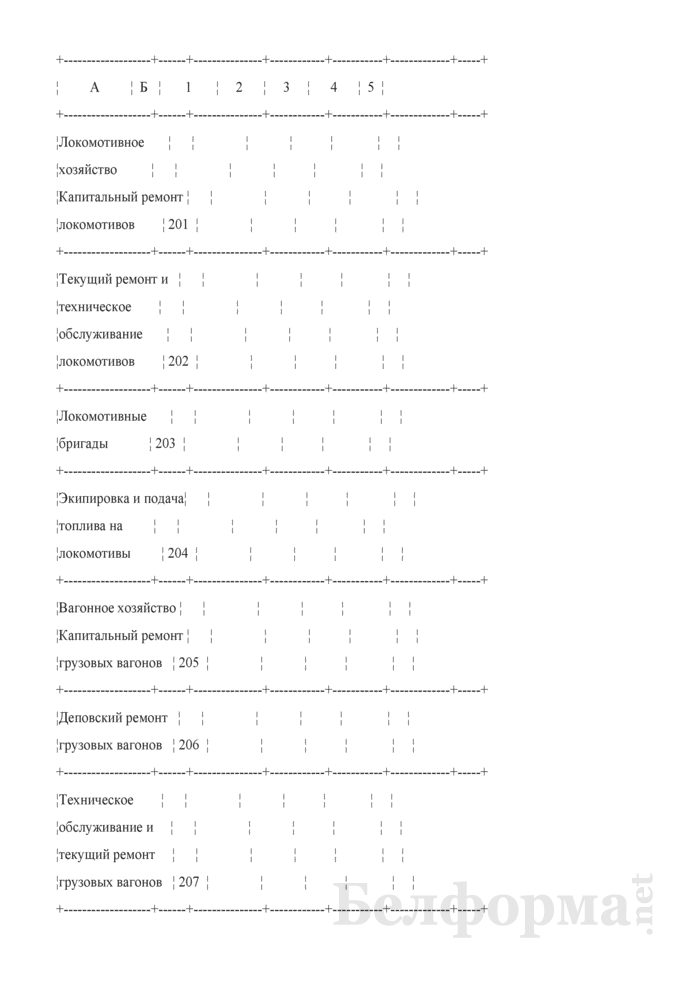 Отчет о численности работников и составе заработной платы (Форма № 1-Т (ЦТО-1) (месячная)). Страница 7