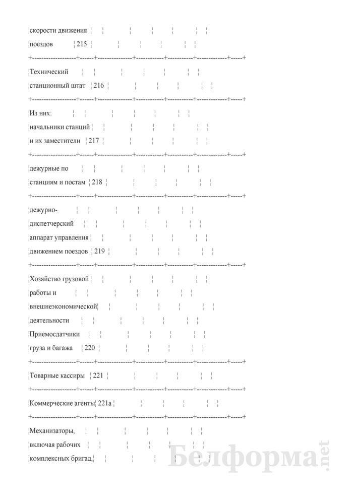 Отчет о численности работников и составе заработной платы (Форма № 1-Т (ЦТО-1) (месячная)). Страница 9