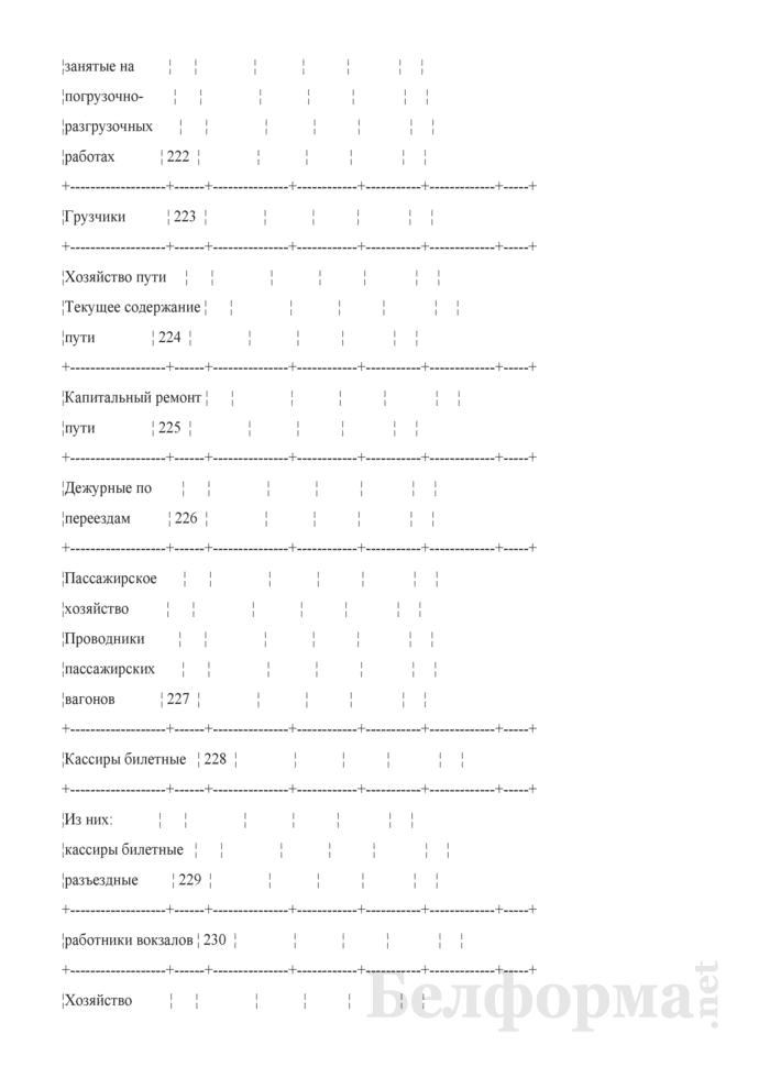 Отчет о численности работников и составе заработной платы (Форма № 1-Т (ЦТО-1) (месячная)). Страница 10