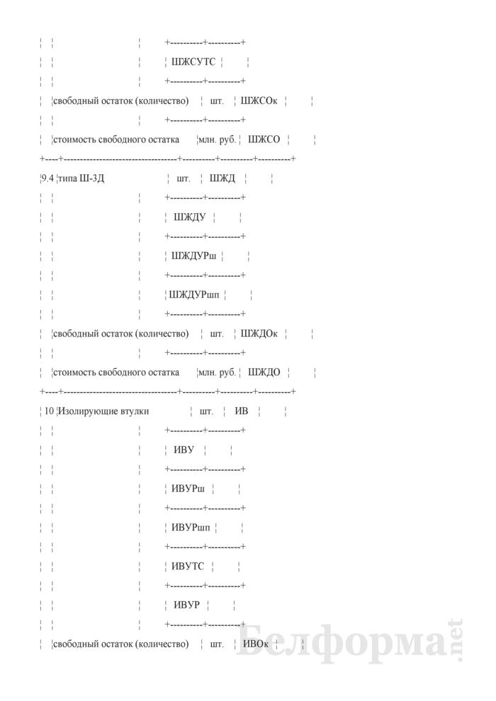 Отчет о движении новых материалов верхнего строения пути (Форма № ПО-14 (месячная)). Страница 12