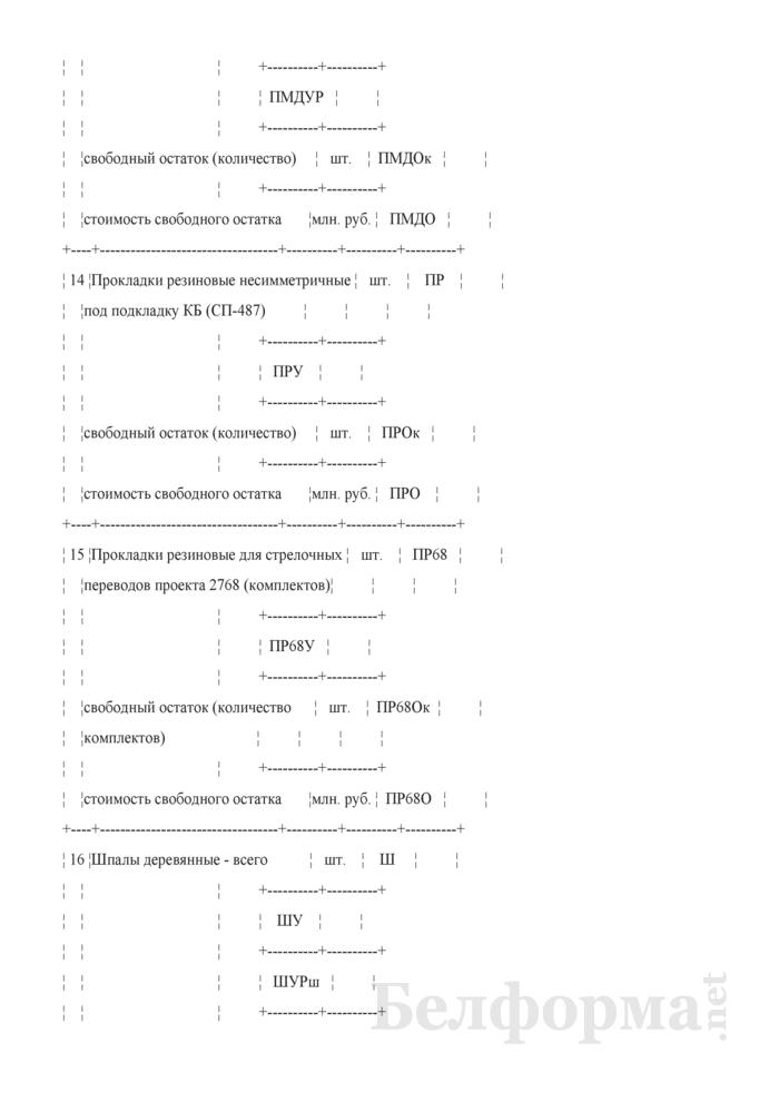 Отчет о движении новых материалов верхнего строения пути (Форма № ПО-14 (месячная)). Страница 15