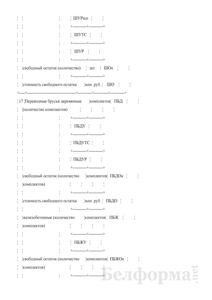Отчет о движении новых материалов верхнего строения пути (Форма № ПО-14 (месячная)). Страница 16
