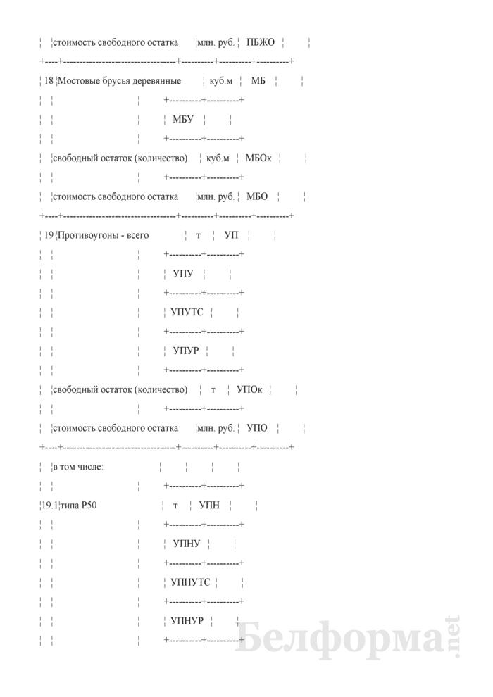 Отчет о движении новых материалов верхнего строения пути (Форма № ПО-14 (месячная)). Страница 17