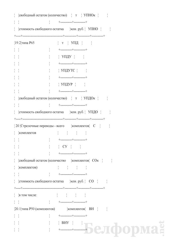 Отчет о движении новых материалов верхнего строения пути (Форма № ПО-14 (месячная)). Страница 18