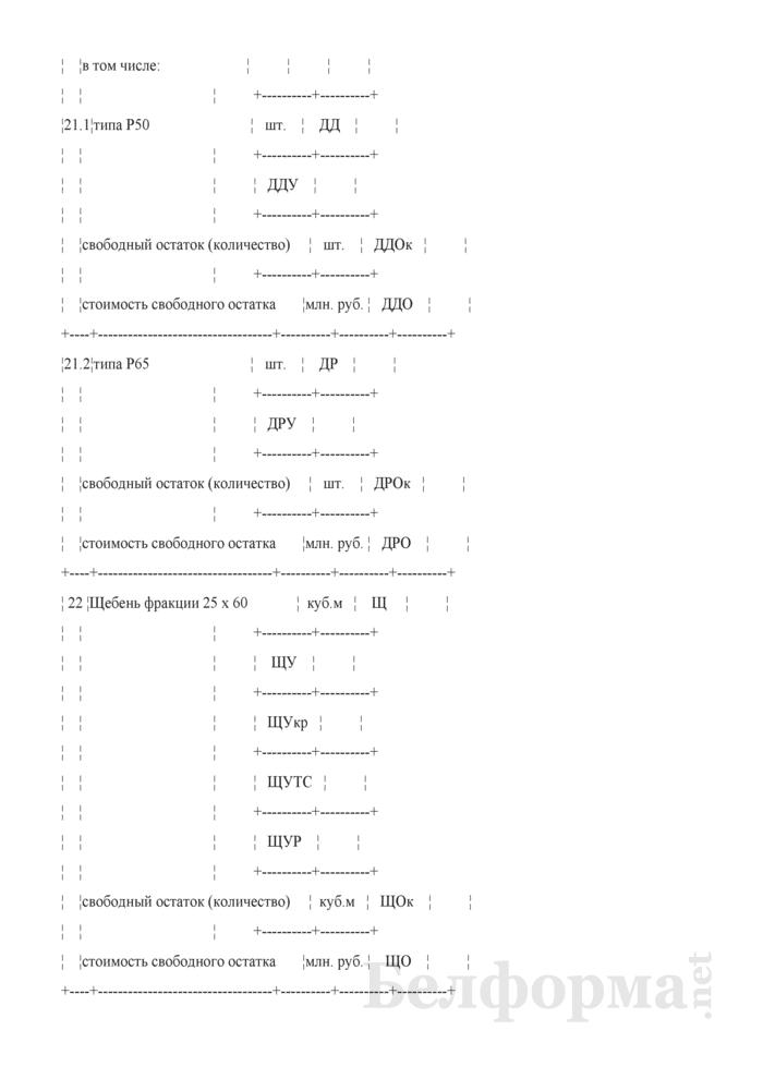 Отчет о движении новых материалов верхнего строения пути (Форма № ПО-14 (месячная)). Страница 20