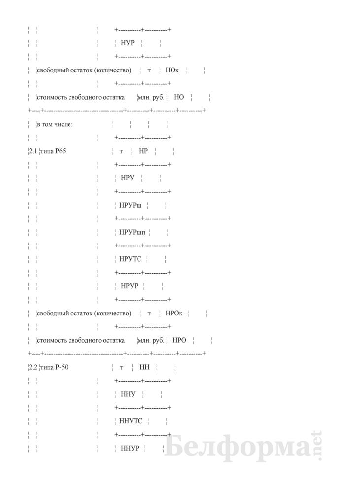 Отчет о движении новых материалов верхнего строения пути (Форма № ПО-14 (месячная)). Страница 3