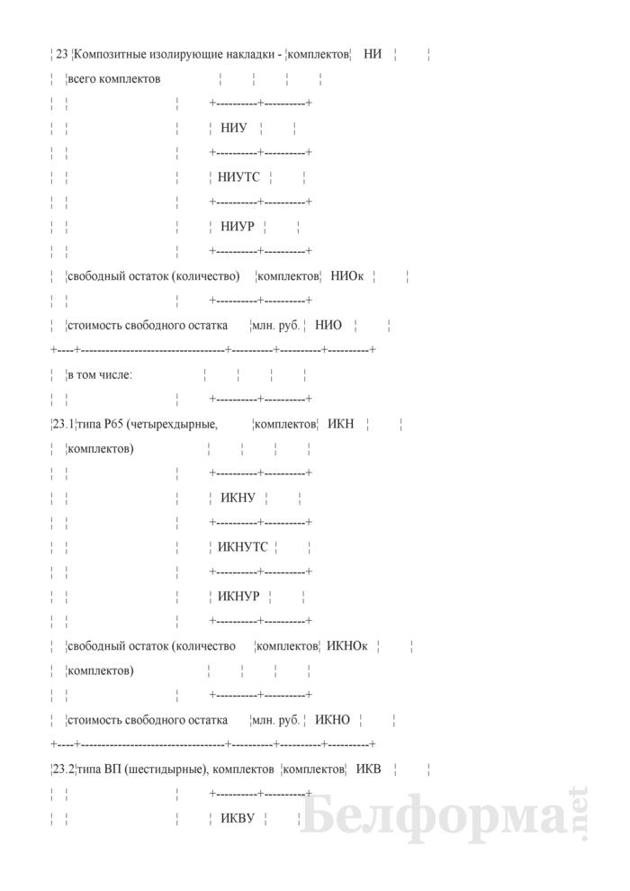 Отчет о движении новых материалов верхнего строения пути (Форма № ПО-14 (месячная)). Страница 21