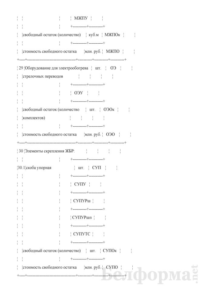 Отчет о движении новых материалов верхнего строения пути (Форма № ПО-14 (месячная)). Страница 24