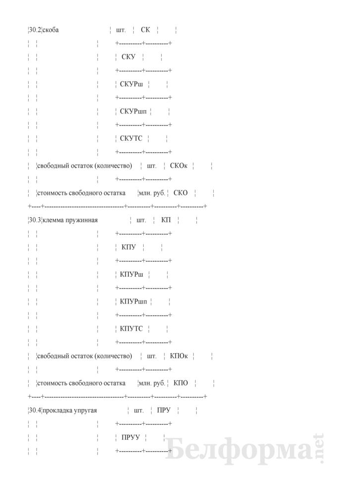 Отчет о движении новых материалов верхнего строения пути (Форма № ПО-14 (месячная)). Страница 25