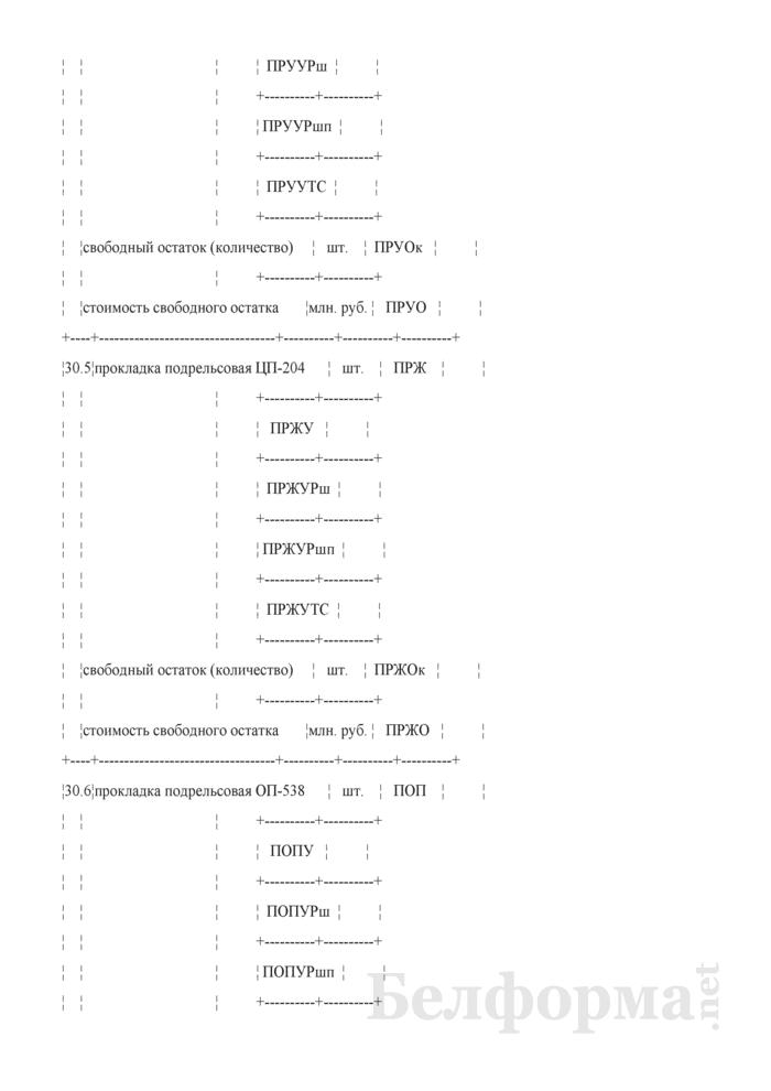 Отчет о движении новых материалов верхнего строения пути (Форма № ПО-14 (месячная)). Страница 26