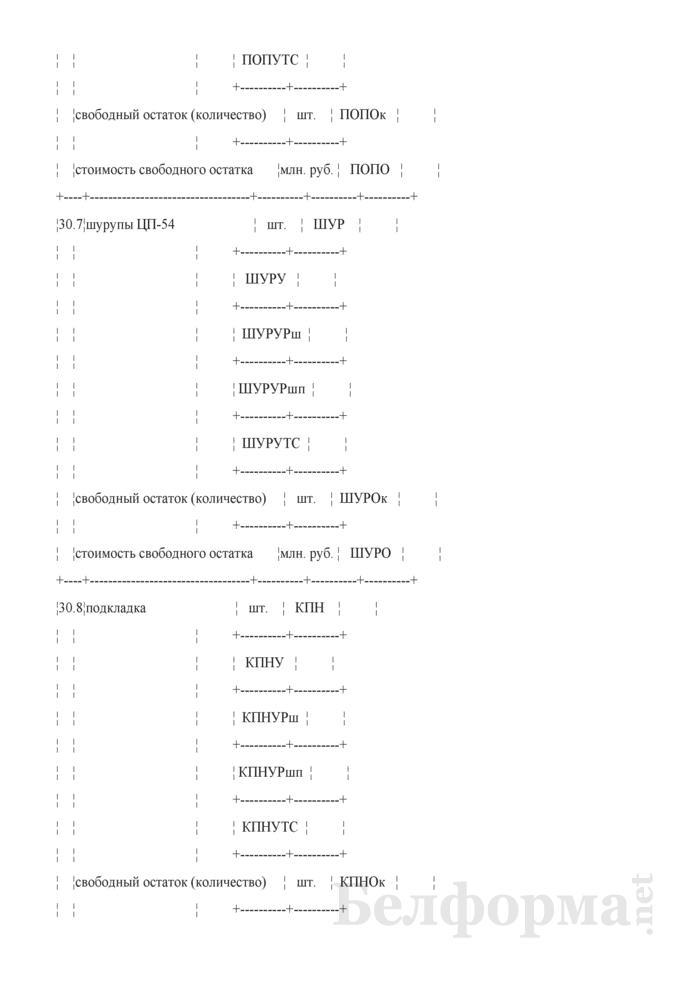 Отчет о движении новых материалов верхнего строения пути (Форма № ПО-14 (месячная)). Страница 27