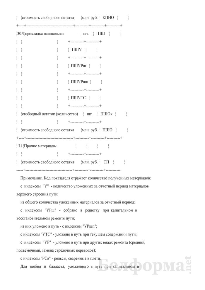 Отчет о движении новых материалов верхнего строения пути (Форма № ПО-14 (месячная)). Страница 28