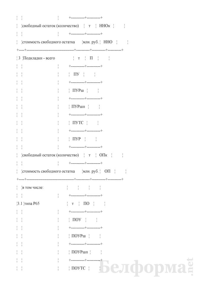 Отчет о движении новых материалов верхнего строения пути (Форма № ПО-14 (месячная)). Страница 4