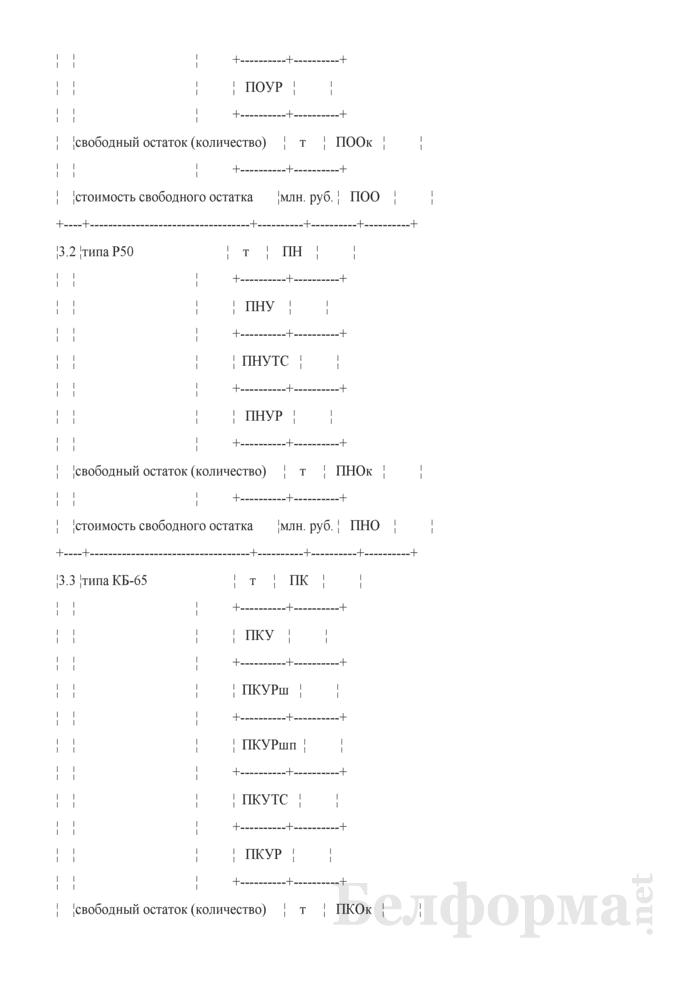 Отчет о движении новых материалов верхнего строения пути (Форма № ПО-14 (месячная)). Страница 5