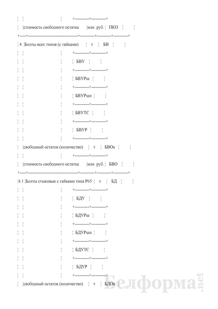 Отчет о движении новых материалов верхнего строения пути (Форма № ПО-14 (месячная)). Страница 6