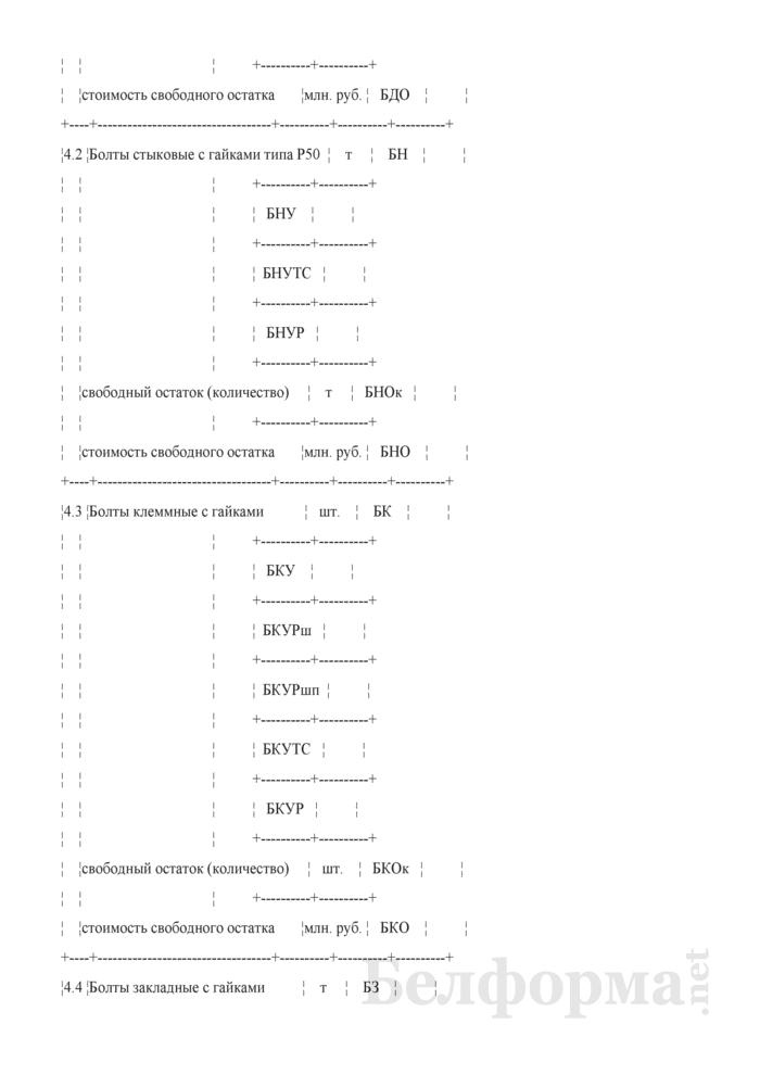 Отчет о движении новых материалов верхнего строения пути (Форма № ПО-14 (месячная)). Страница 7