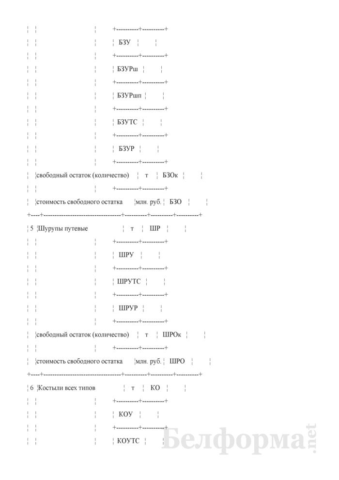 Отчет о движении новых материалов верхнего строения пути (Форма № ПО-14 (месячная)). Страница 8