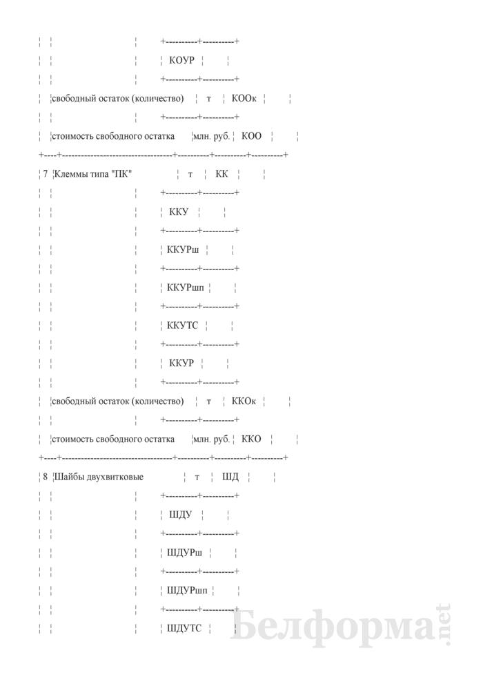Отчет о движении новых материалов верхнего строения пути (Форма № ПО-14 (месячная)). Страница 9