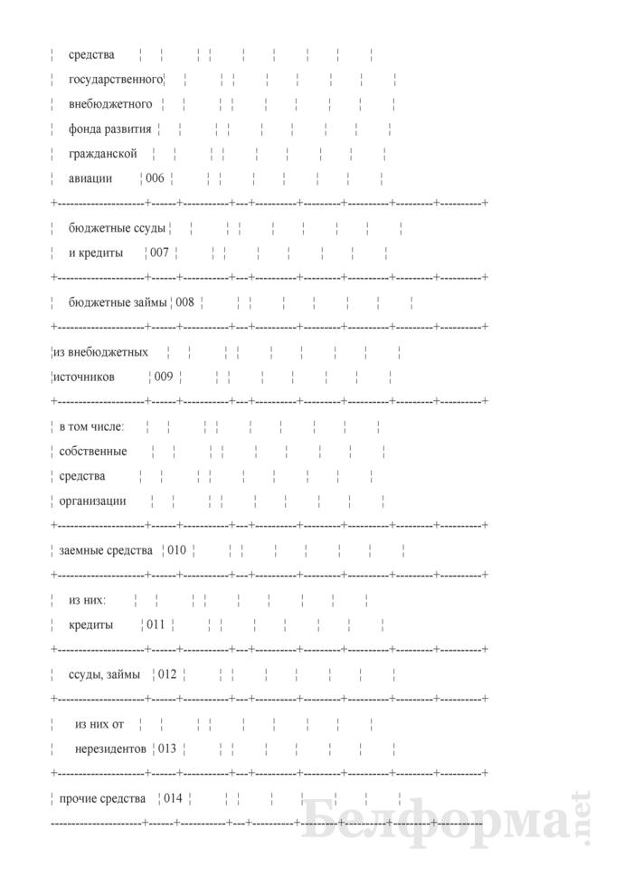 Отчет о ходе выполнения Программы развития гражданской авиации Республики Беларусь на 2011 - 2015 годы. Страница 3