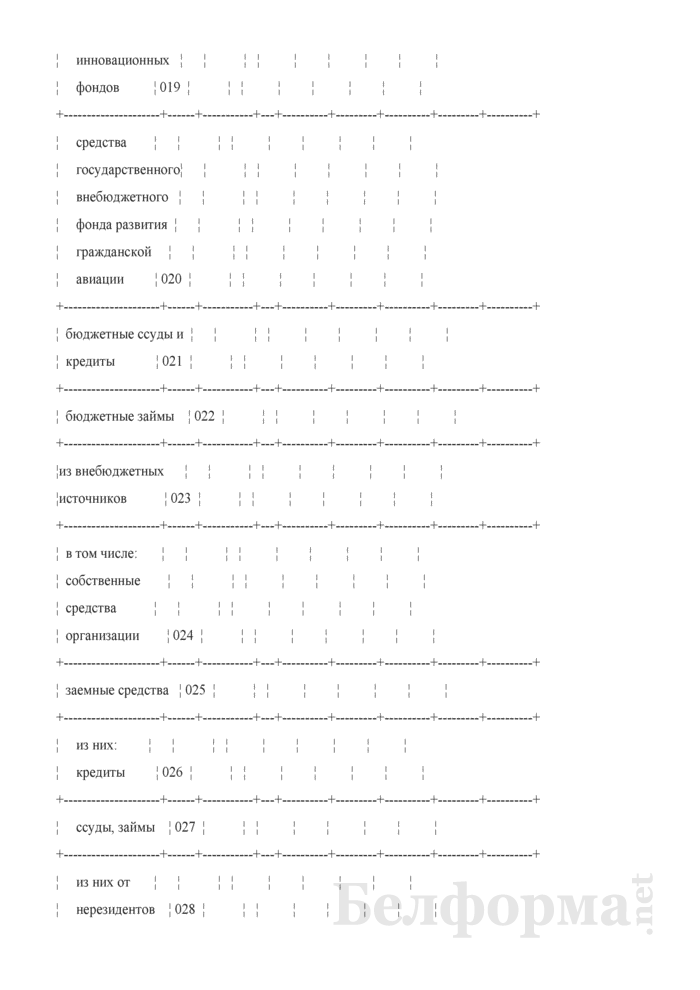 Отчет о ходе выполнения Программы развития гражданской авиации Республики Беларусь на 2011 - 2015 годы. Страница 5