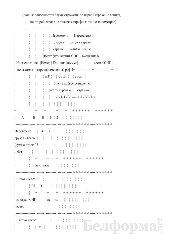 Отчет о международных перевозках грузов по Белорусской железной дороге с использованием морских торговых портов сопредельных и других государств (Форма № ЦО-21 (порт) (годовая)). Страница 4