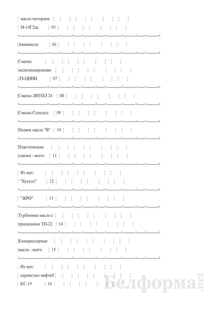Отчет о наличии, движении и расходе масел и смазок (Форма № ТХО-16а (квартальная)). Страница 3