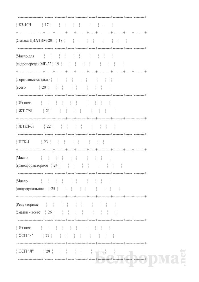 Отчет о наличии, движении и расходе масел и смазок (Форма № ТХО-16а (квартальная)). Страница 4