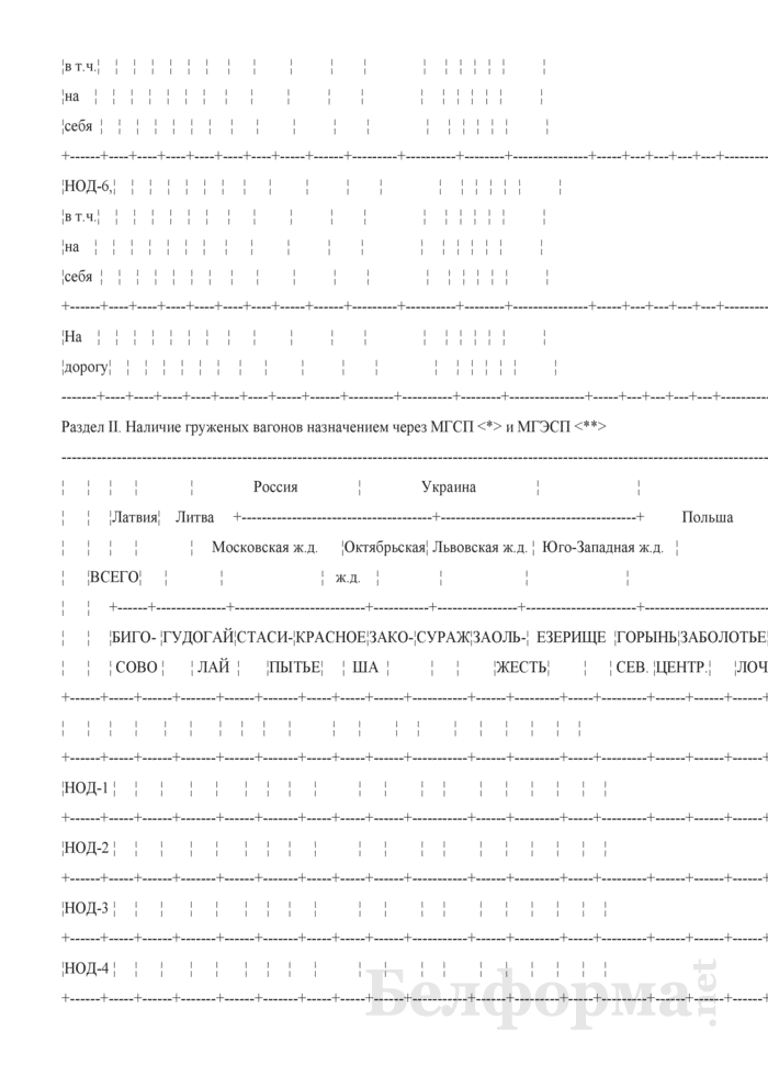 Отчет о наличии груженых вагонов (Форма № ДО-15 (суточная)). Страница 3