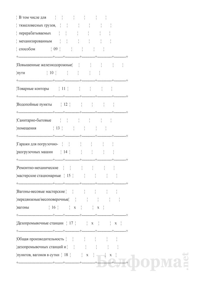 Отчет о наличии основных технических средств грузового хозяйства (Форма № АГО-6М (годовая)). Страница 3
