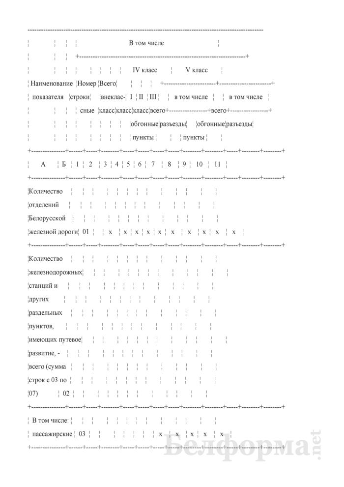 Отчет о наличии основных технических средств хозяйства перевозок (Форма № АГО-6Д (годовая)). Страница 2