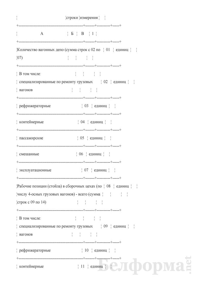 Отчет о наличии основных технических средств вагонного хозяйства (Форма № АГО-4 (годовая)). Страница 2