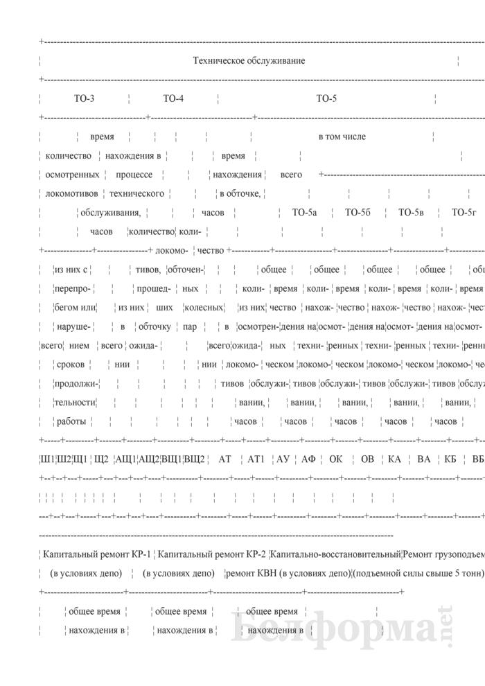 Отчет о наличии, работе, деповском ремонте локомотивов, грузоподъемных кранов и вождении тяжеловесных поездов (Форма № ТО-2 (месячная)). Страница 3