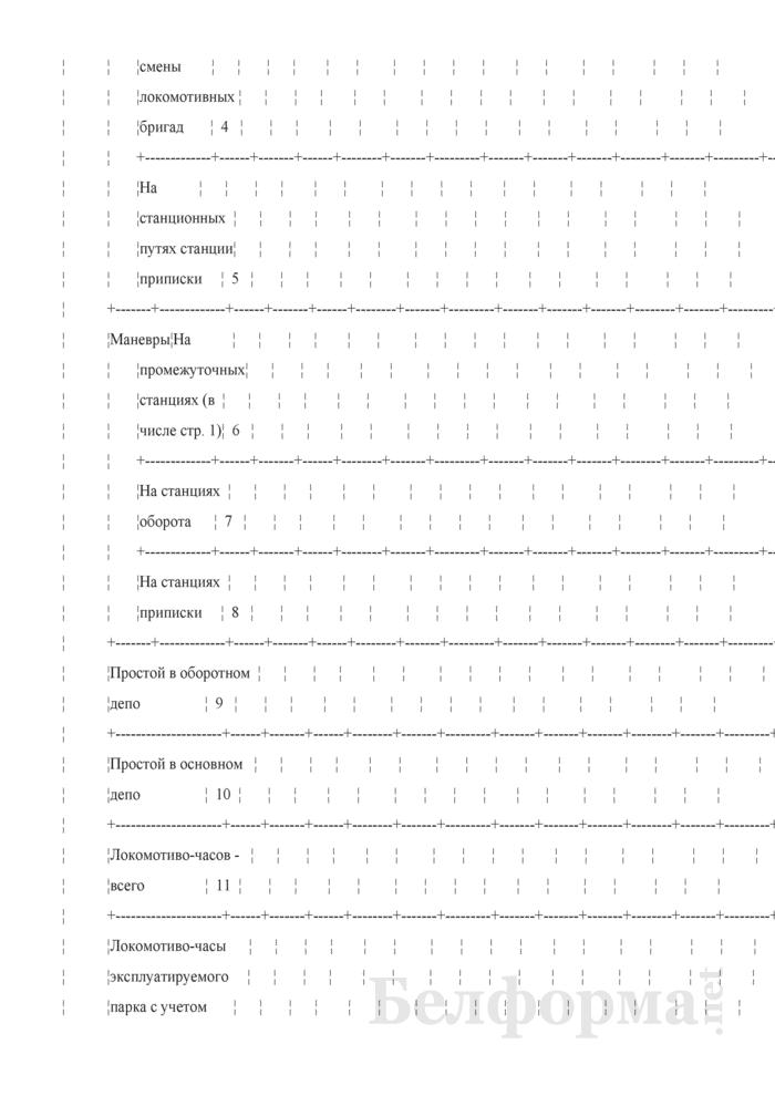 Отчет о наличии, распределении и использовании локомотивов (Форма № ЦО-2 (месячная)). Страница 7