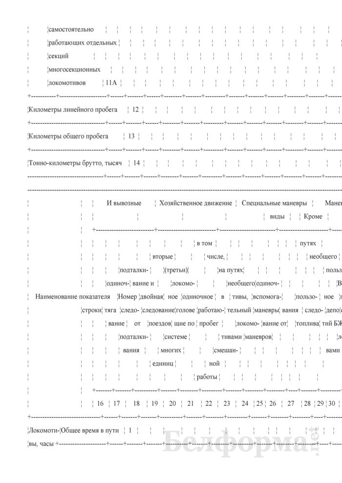 Отчет о наличии, распределении и использовании локомотивов (Форма № ЦО-2 (месячная)). Страница 8