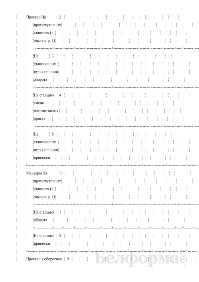 Отчет о наличии, распределении и использовании локомотивов (Форма № ЦО-2 (месячная)). Страница 9