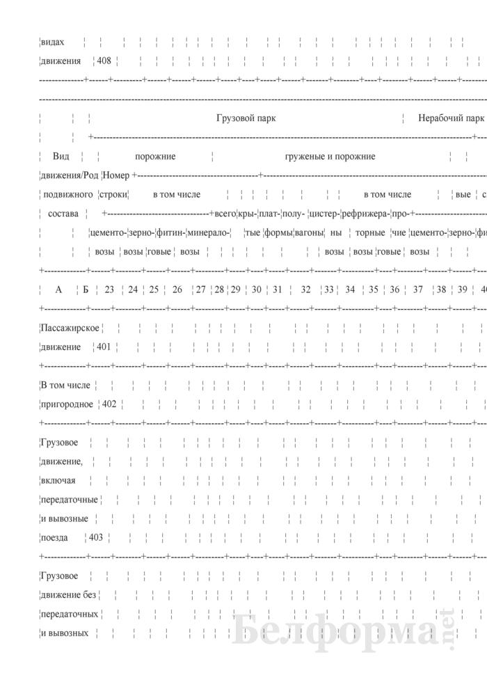 Отчет о наличии, распределении, работе и использовании подвижного состава (Форма № ЦО-1 (месячная)). Страница 12