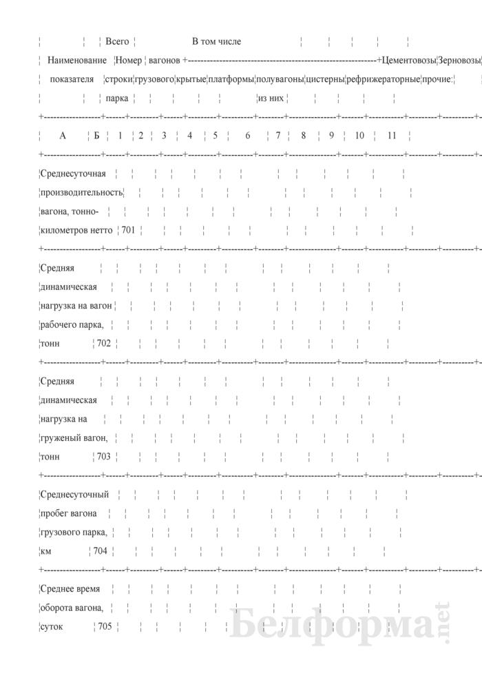 Отчет о наличии, распределении, работе и использовании подвижного состава (Форма № ЦО-1 (месячная)). Страница 16