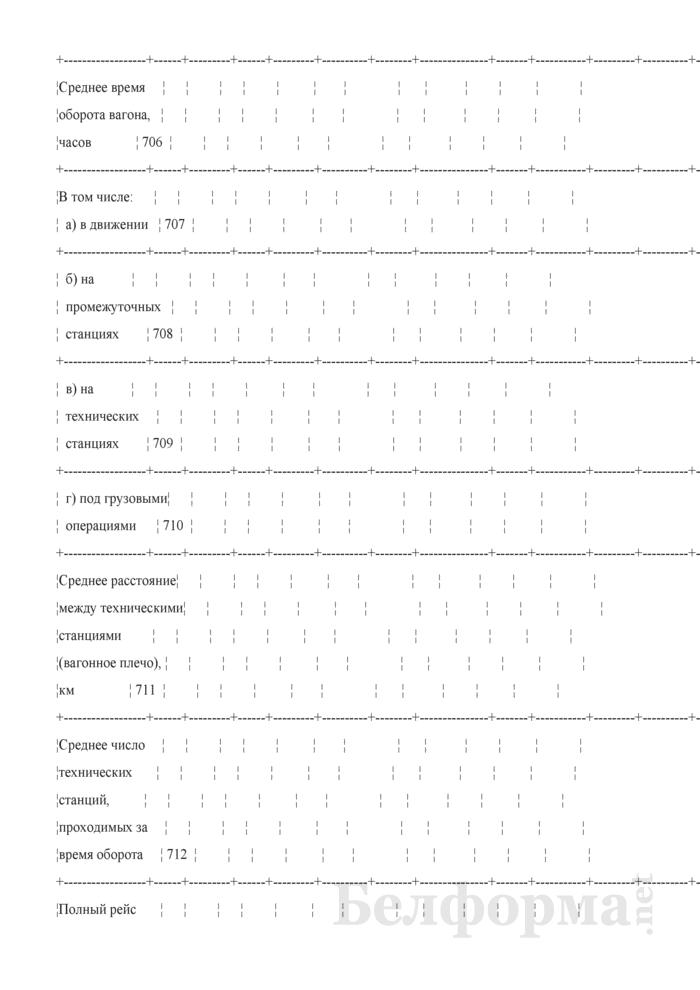 Отчет о наличии, распределении, работе и использовании подвижного состава (Форма № ЦО-1 (месячная)). Страница 17