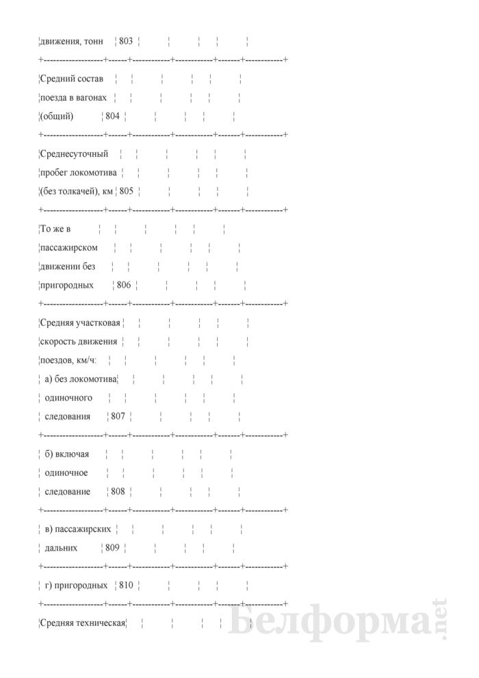 Отчет о наличии, распределении, работе и использовании подвижного состава (Форма № ЦО-1 (месячная)). Страница 20