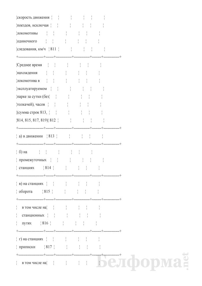 Отчет о наличии, распределении, работе и использовании подвижного состава (Форма № ЦО-1 (месячная)). Страница 21