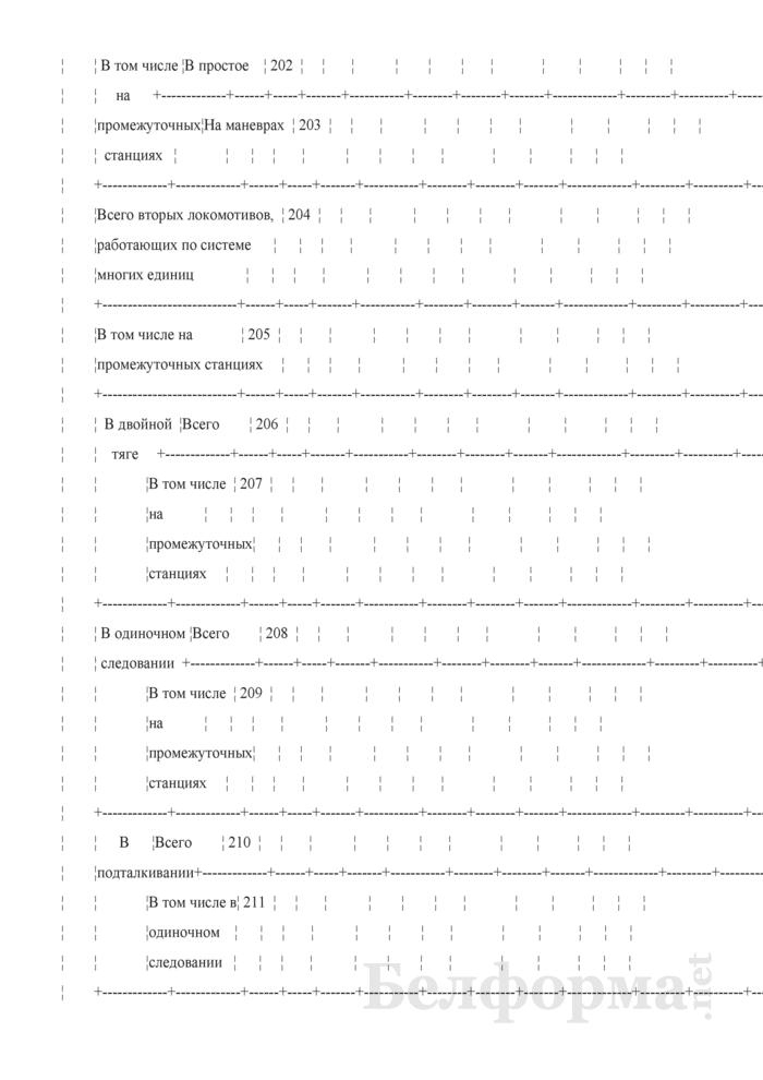Отчет о наличии, распределении, работе и использовании подвижного состава (Форма № ЦО-1 (месячная)). Страница 6