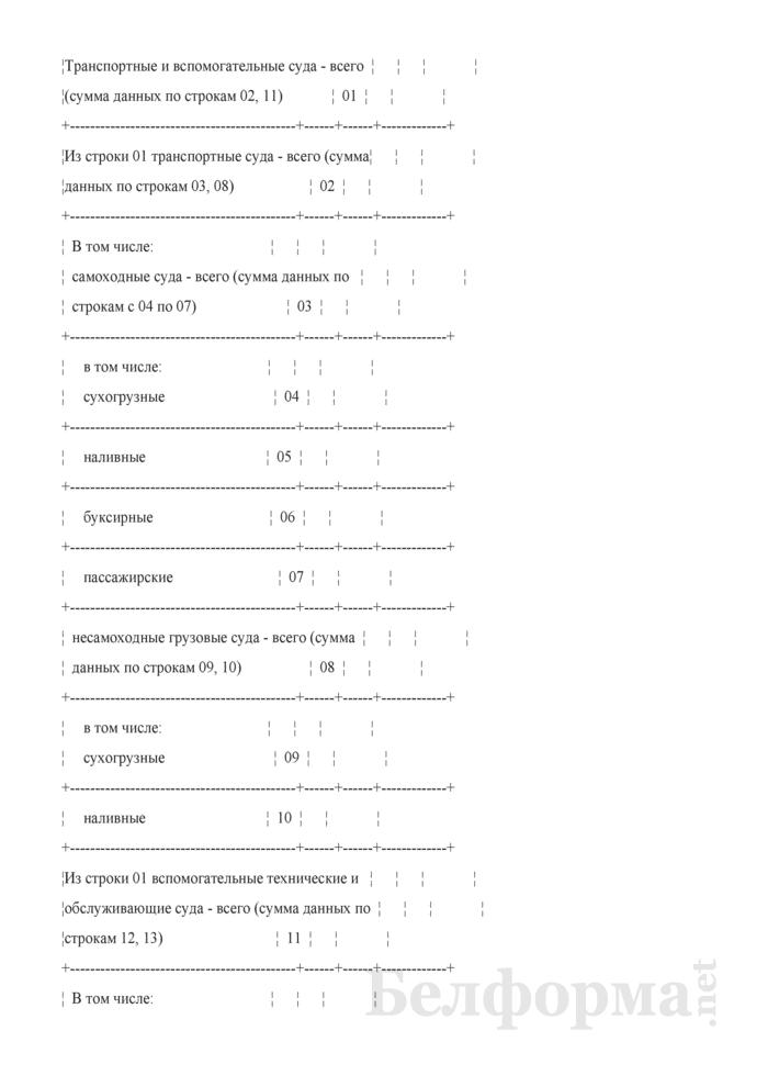 Отчет о наличии судов внутреннего водного транспорта общего пользования. Страница 2