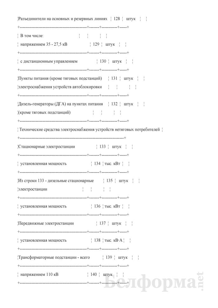 Отчет о наличии технических средств хозяйства электрификации и электроснабжения (Форма № АГО-9 (годовая)). Страница 12